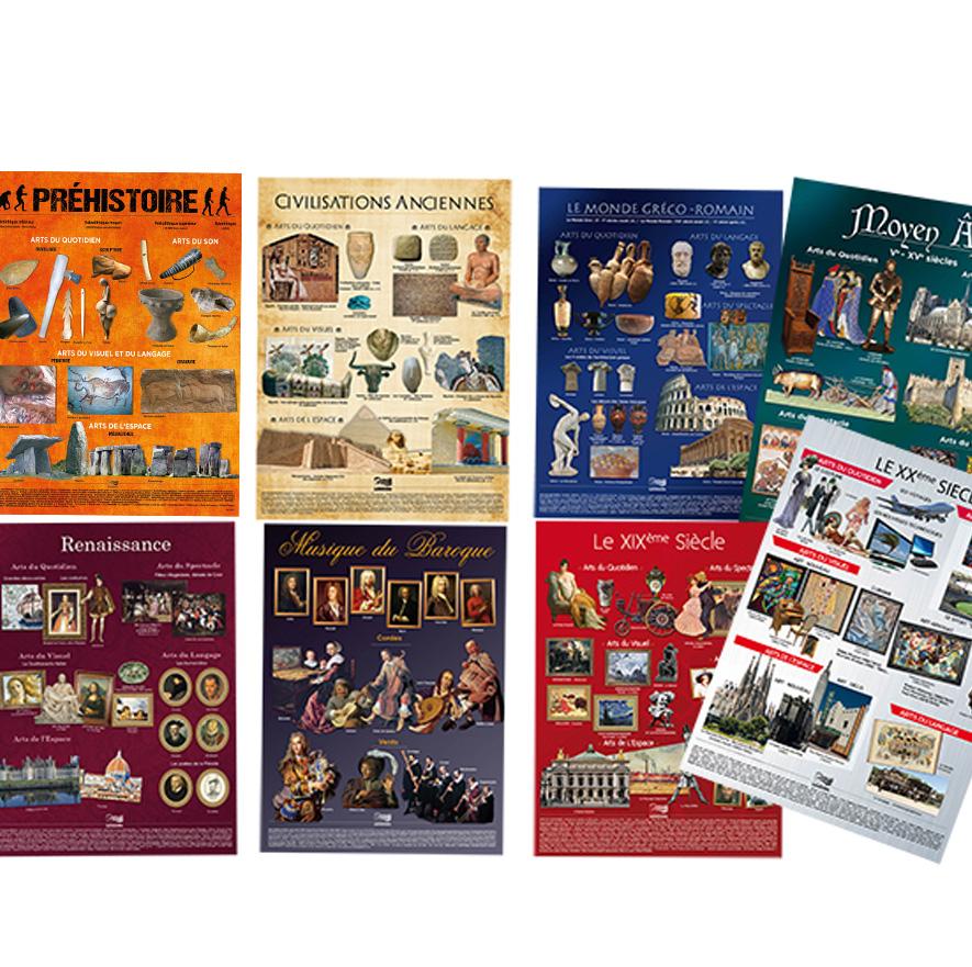 Lot de 5 Posters Connaissance des instruments